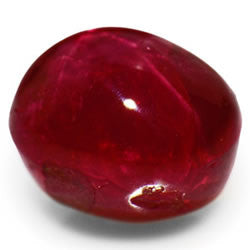 What You Need to know about Pigeon Blood Red Ruby