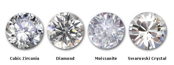 82fc4490f What's the difference between Diamond, Moissanite, Swarovski Crystal a