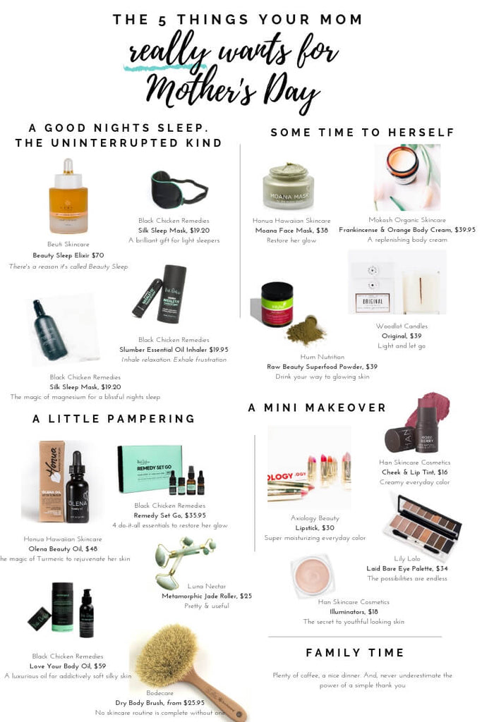 Mother's Day Gift Ideas 2019
