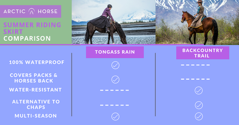 Which Riding skirt should I choose Arctic Horse Tongass Rain Backcountry trail riding rain gear