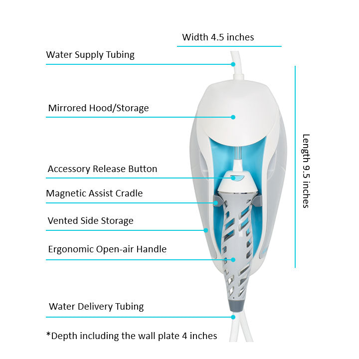 ToothShower list of features and specifications