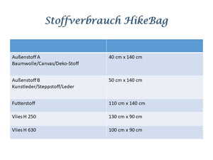 "eBook - ""Hikebag"" - Rucksack - Unikati"