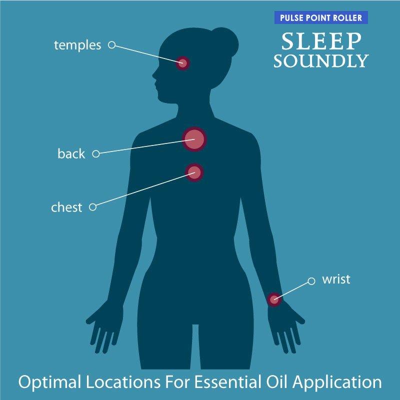 Essential Oil Pulse Point Roller Sleep Soundly