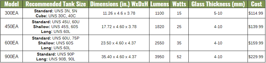 twinstar ea series light dimensions