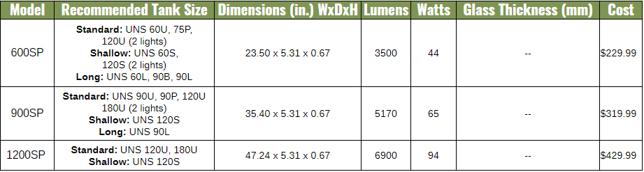 sp series twinstar light led dimensions