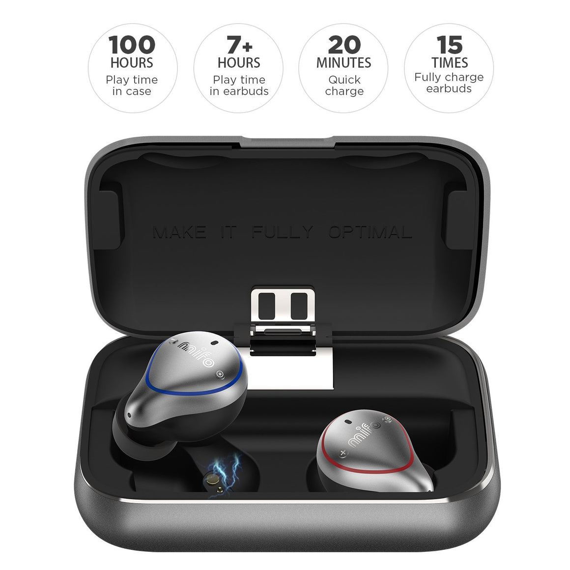 Mifo O5 Professional Balanced Armature Smart True Wireless Bluetooth 5.0 Earbuds