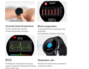 Smart Watch Blood Pressure Heart Rate & Body Temperature Monitor with ECG & PPG by ALL TECH ADDICT