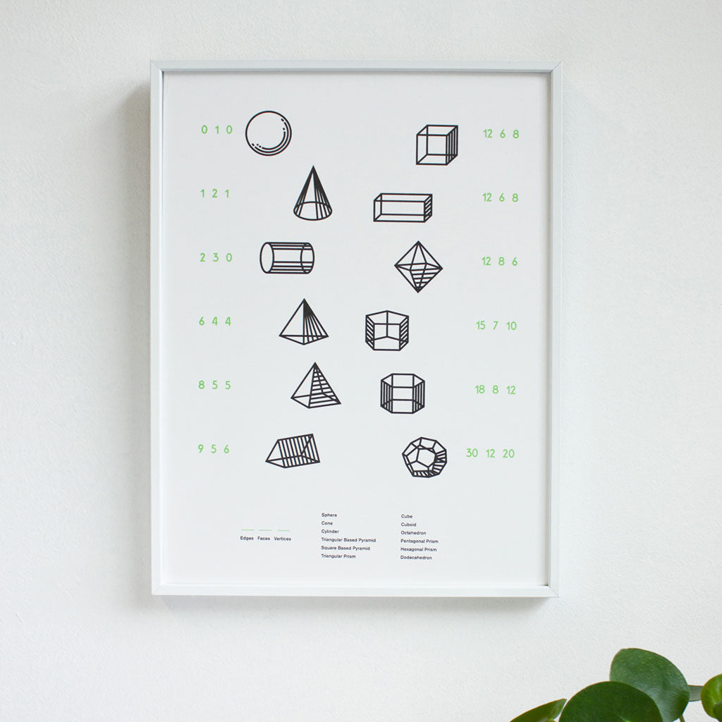 3D Shapes Poster Unframed