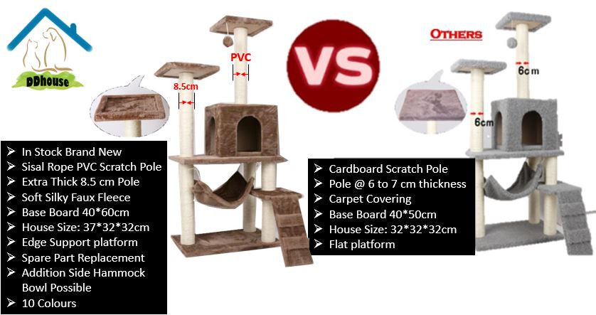 Classical Cat Trees in Singapore Budget Cat Furniture Cheap Cat Towers Fast Delivery Multiple Colours