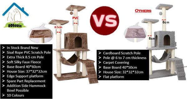 Inner PVC Scratching Pole Natural Sisal Rope Cat Tree Cat Climbers Cat Condos