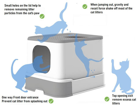 One way   Mouse over image to zoom Move over photo to zoom   thumbnail 1 - ENCLOSED LARGE HOODED CAT LITTER TRAY BOX PET TOILET WITH DOOR FILTER PORTABLE  thumbnail 2 - ENCLOSED LARGE HOODED CAT LITTER TRAY BOX PET TOILET WITH DOOR FILTER PORTABLE  thumbnail 3 - ENCLOSED LARGE HOODED CAT LITTER TRAY BOX PET TOILET WITH DOOR FILTER PORTABLE  thumbnail 4 - ENCLOSED LARGE HOODED CAT LITTER TRAY BOX PET TOILET WITH DOOR FILTER PORTABLE  thumbnail 5 - ENCLOSED LARGE HOODED CAT LITTER TRAY BOX PET TOILET WITH DOOR FILTER PORTABLE  thumbnail 6 - ENCLOSED LARGE HOODED CAT LITTER TRAY BOX PET TOILET WITH DOOR FILTER PORTABLE  thumbnail 7 - ENCLOSED LARGE HOODED CAT LITTER TRAY BOX PET TOILET WITH DOOR FILTER PORTABLE  thumbnail 8 - ENCLOSED LARGE HOODED CAT LITTER TRAY BOX PET TOILET WITH DOOR FILTER PORTABLE  thumbnail 9 - ENCLOSED LARGE HOODED CAT LITTER TRAY BOX PET TOILET WITH DOOR FILTER PORTABLE  thumbnail 10 - ENCLOSED LARGE HOODED CAT LITTER TRAY BOX PET TOILET WITH DOOR FILTER PORTABLE  thumbnail 11 - ENCLOSED LARGE HOODED CAT LITTER TRAY BOX PET TOILET WITH DOOR FILTER PORTABLE  thumbnail 12 - ENCLOSED LARGE HOODED CAT LITTER TRAY BOX PET TOILET WITH DOOR FILTER PORTABLE  thumbnail 13 - ENCLOSED LARGE HOODED CAT LITTER TRAY BOX PET TOILET WITH DOOR FILTER PORTABLE  thumbnail 14 - ENCLOSED LARGE HOODED CAT LITTER TRAY BOX PET TOILET WITH DOOR FILTER PORTABLE  thumbnail 15 - ENCLOSED LARGE HOODED CAT LITTER TRAY BOX PET TOILET WITH DOOR FILTER PORTABLE  thumbnail 16 - ENCLOSED LARGE HOODED CAT LITTER TRAY BOX PET TOILET WITH DOOR FILTER PORTABLE  thumbnail 17 - ENCLOSED LARGE HOODED CAT LITTER TRAY BOX PET TOILET WITH DOOR FILTER PORTABLE  thumbnail 18 - ENCLOSED LARGE HOODED CAT LITTER TRAY BOX PET TOILET WITH DOOR FILTER PORTABLE  thumbnail 19 - ENCLOSED LARGE HOODED CAT LITTER TRAY BOX PET TOILET WITH DOOR FILTER PORTABLE  thumbnail 20 - ENCLOSED LARGE HOODED CAT LITTER TRAY BOX PET TOILET WITH DOOR FILTER PORTABLE  thumbnail 21 - ENCLOSED LARGE HOODED CAT LITTER 