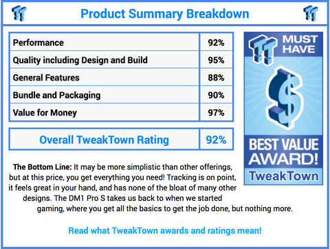Tweak Town DM1 Pro S Review and Award