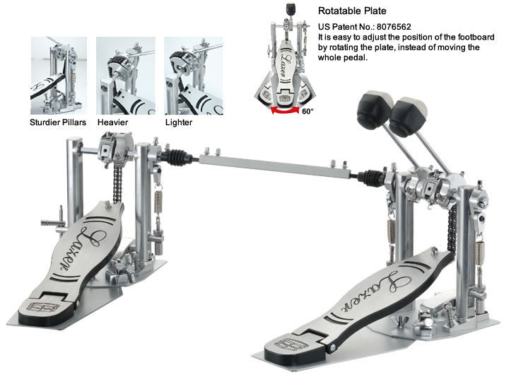 Double Bass Drum Pedal (PC12-12)