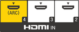 What is HDMI ARC? Everything you need to know about it!