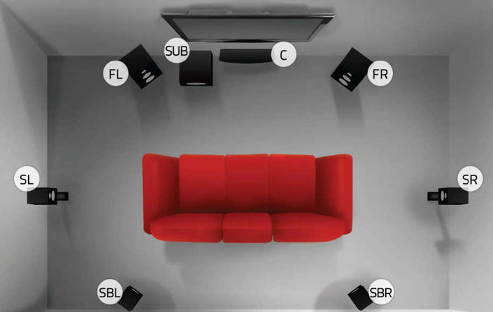 Easy Home Theater Speaker Placement Guide by Ooberpad
