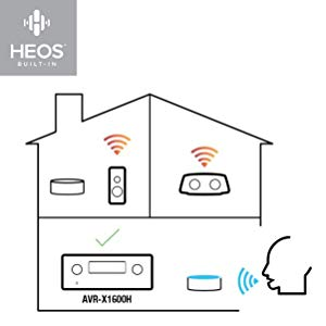 HEOS Built-In Wireless Multi-Room Audio Technology