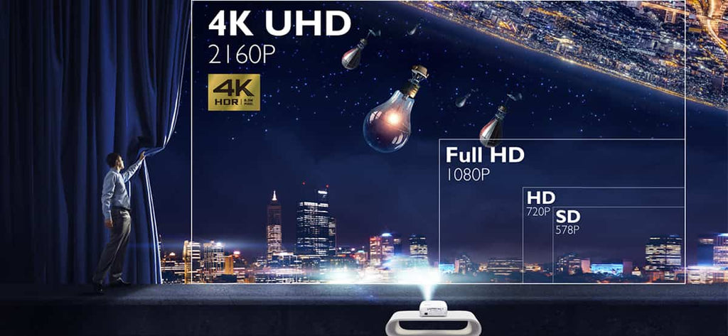 4K UHD True 8.3 Million Pixel Perfection