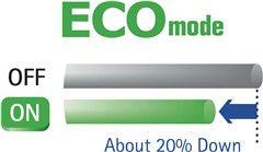 ECO mode Lowers Power Consumption by 20%*
