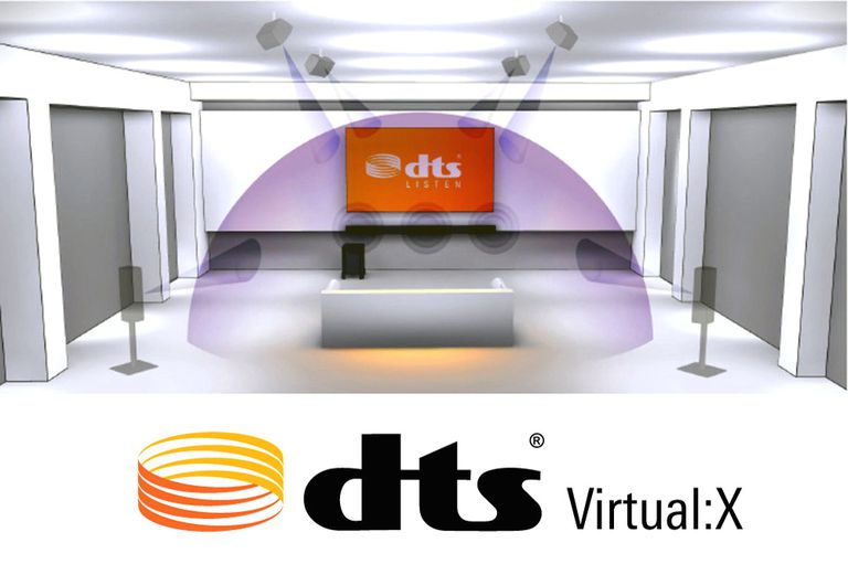 DTS Virtual:X technology