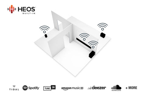 HEOS Built-in Multi-Room Experience