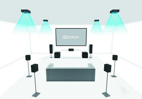 Multi-Dimensional Excitement with Dolby Atmos
