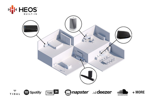 Wireless Music Streaming with HEOS Built-In