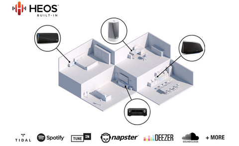 HEOS Built-in Wireless Room Audio Technology