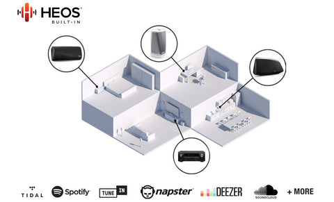 HEOS Built-in for Wireless Music Streaming