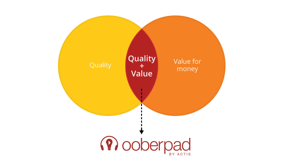 Where quality meets value…