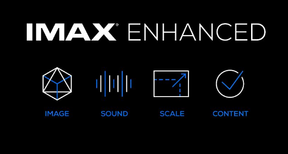 About Imax Enhanced