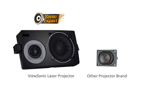 SonicExpert® Technology for Best-in-Class Sound