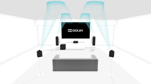 Dolby Speaker Placement