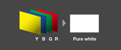 Superior White Balance and Color Reproduction