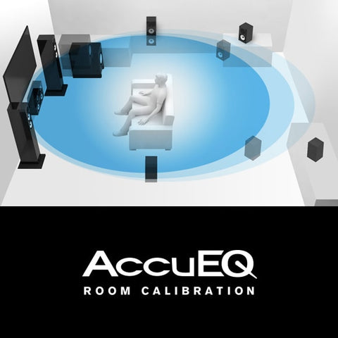 AccuEQ Room Acoustic Calibration with AccuReflex™