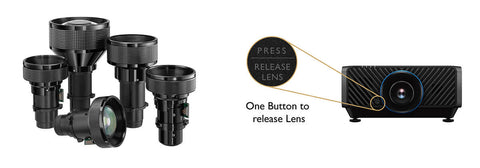 Multiple Lenses for Diverse Applications