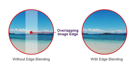 Integrated Edge Blending for Panorama Display