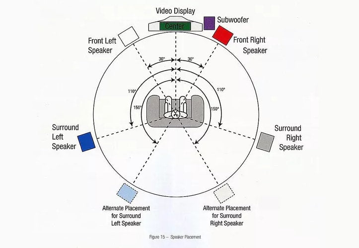 types of speakers, and additional acoustical factors