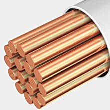 Tin-plated copper core