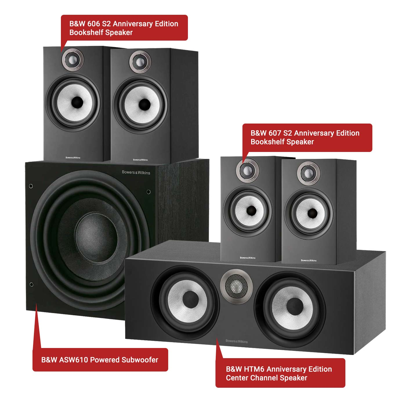 Bowers & Wilkins (B&W) 600 Series Anniversary Edition 5.1 Channel Home  Theatre Speaker Package with B&W ASW610 Subwoofer at best price — Ooberpad