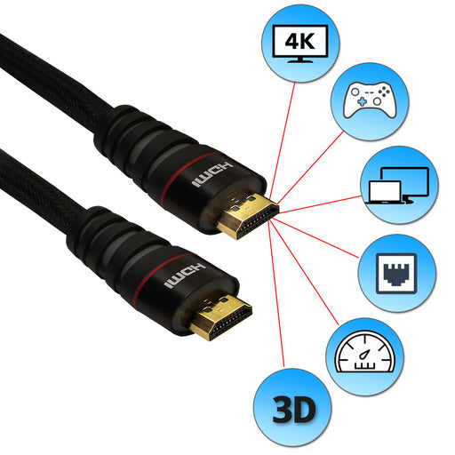 Lucido High Speed HDMI Cable 20 meter