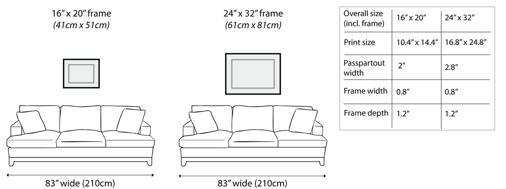 Image: Mounted Prints, Scale Diagram