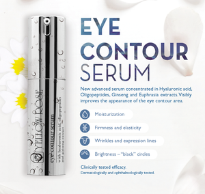 NEW ADVANCED FORMULA - EYE CONTOUR SERUM - 15ml