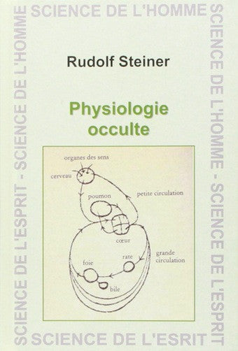 Physiologie occulte