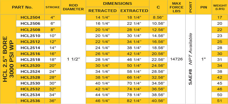 "2.5"" Bore 3000 PSI HCL Hydraulic Cylinder Specifications Sheet"