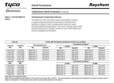 Ring Terminals/Splices - Raychem Solder Sleeves