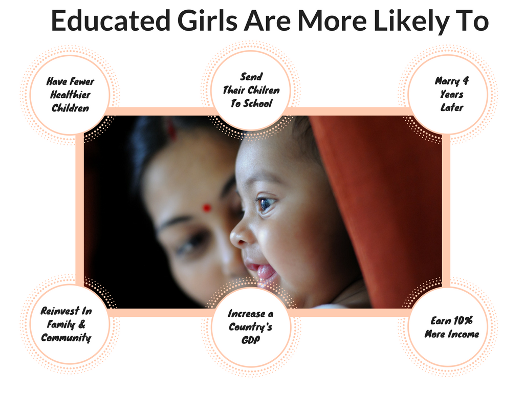 did-you-know-girl-education-statistic
