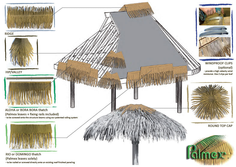 Accessories for Palmex Thatch