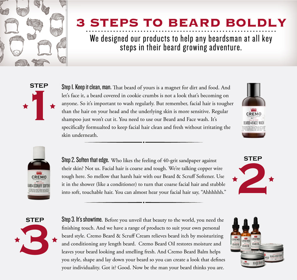 3 steps to beard boldly