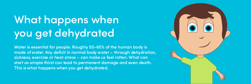 What Happens When You're Dehydrated? Stages of Dehydration Infographic