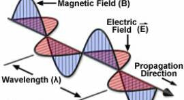Electromagnetic Frequencies Stop Melatonin Production